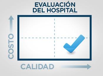 hospitalvalue-sp