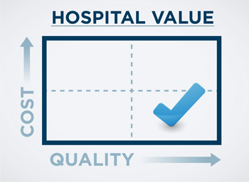 hospitalvalue